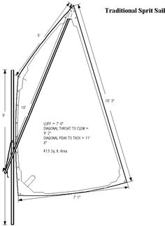 Wooden Boat Building, Boat Building Plans, Boat Plans, Sailing Dinghy, Sailing Ships, Woodworking Canoe, Outrigger Canoe, Small Sailboats, Bowrider