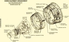 Old Technical Drawing: Gemini Spacecraft
