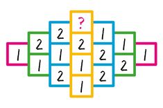MATH PUZZLE: Can you replace. - MATH PUZZLE: Can you replace the question mark with a number? - - Correct Answers: 244 - The first user who solved this task is Donya Math Puzzles Brain Teasers, Maths Puzzles, Funny Math Quotes, Math Olympiad, Brain Teasers With Answers, Science Puns, Math Magic, Math Challenge, 21st Century Skills