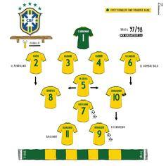 Best Football Players, Football Art, Football Match, Retro Football Shirts, Vintage Football, Football Tactics, Ronaldo 9, Team Builders, Soccer Fans