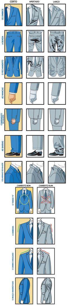 Guia de como um terno deve ficar no seu corpo
