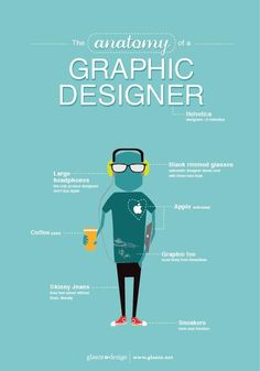 Funny pictures about The anatomy of a graphic designer. Oh, and cool pics about The anatomy of a graphic designer. Also, The anatomy of a graphic designer. Web Design, Design Art, Logo Design, 2020 Design, Design Trends, Portfolio Design, Design Management, Bulletins, Funny Posters