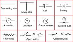 17 Innovative Circuit Diagram Ideas - bacamajalah Electrical Circuit Diagram, Electrical Symbols, Electric Circuit, Innovation, Science, Ideas, Thoughts