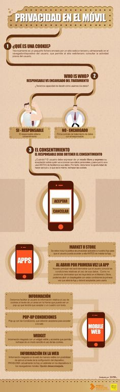 Privacidad en el móvil #infografia