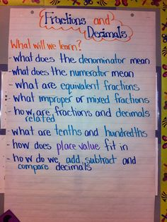 Chart with unit objectives- good for the kids to refer to throughout the unit as a way to self reflect