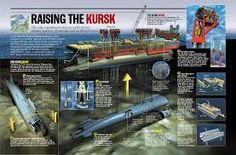 submarine kursk - Поиск в Google