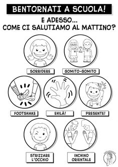 Italian Grammar, Italian Language, Classroom Art Projects, Art Classroom, School Tool, School Lessons, Lesson Plans, Coding, Teaching