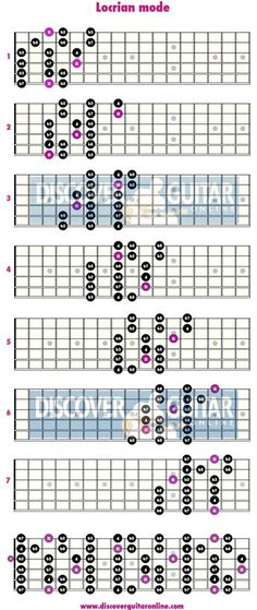 Locrian Mode: 3 note per string patterns   Discover Guitar Online, Learn to Play Guitar