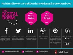 Social Media Tools V/S Traditional Marketing and Promotional Tools. Ecommerce Web Design, Website Design Services, Image Collection, Saving Money, Promotion, Social Media, Letters, App, Traditional