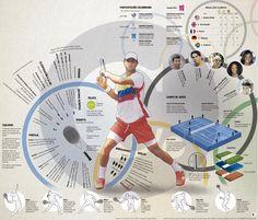 Colombia tiene una corta historia en tenis