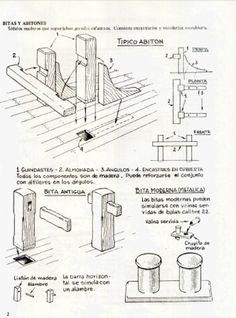 modelismo naval - Julio Fouret - Cuad.3- Accesorios cubierta - Taringa!