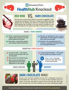 Red Wine vs. Dark Chocolate: Which Is Healthier?
