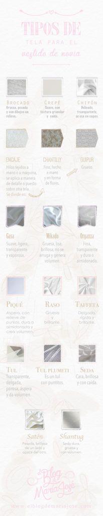 Tipos de telas para el vestido de novia