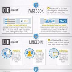 #SocialMedia growth in 30 minutes per day #SMB
