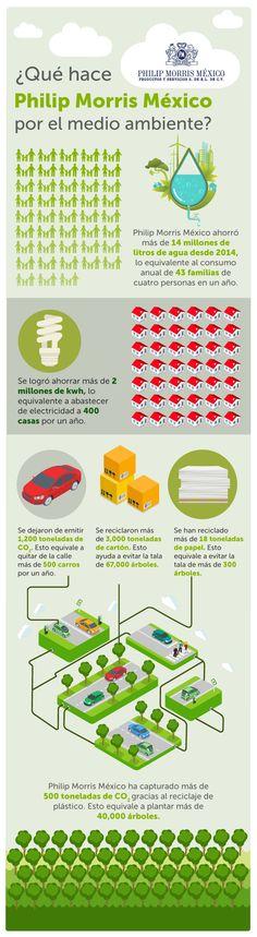 infografia-que-hace-philip-morris-mexico-por-el-medio-ambiente-3