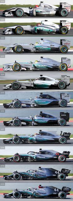 Sports Car Racing, F1 Racing, Racing Team, Sport Cars, Race Cars, F1 Lewis Hamilton, Lewis Hamilton Formula 1, Mercedes Petronas, Hamilton Wallpaper