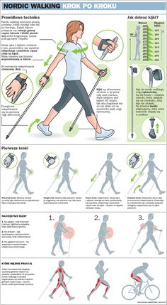 Nordic walking na odchudzanie Nordic Walking, Fitness Workouts, Yoga Fitness, Health Fitness, Walking Training, Walking Exercise, Power Walking, Walking Poles, Walking Sticks