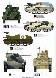 New Zealand armour in the Mediterranean Army Vehicles, Armored Vehicles, Military Art, Military History, British Army, British Tanks, Ww2 Tanks, Battle Tank, Military Equipment