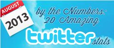 Twitter By The Numbers: 20 Amazing Twitter Stats (Infographic)