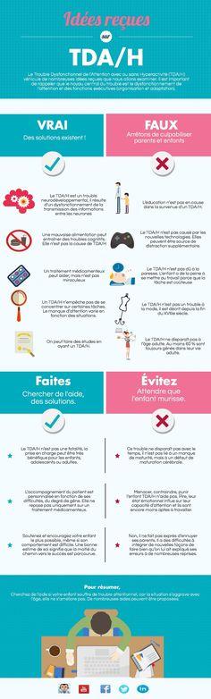 Questions sur le TDA/H | Piktochart Infographic Editor