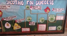 Shooting For Success Angry Birds BBI