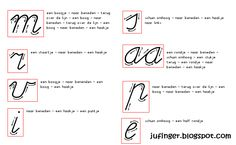 Juf Inger: letters schrijven