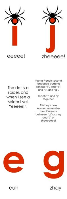 "Help young French second language learners easily learn ""i"" and ""e"" and ""j"" and ""g""."