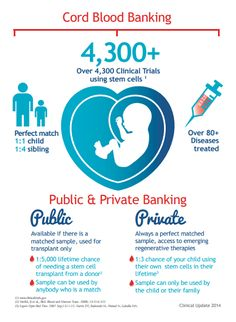 Umbilical cord Blood Banking & research Viacord ...