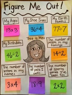 """Figure Me Out! """"All about me"""" math activity for Open House.Fourth Grade Fun in Florida: Figure Me Out! Fourth Grade Math, 4th Grade Classroom, Year 3 Classroom Ideas, Future Classroom, 4th Grade Math Games, Ks2 Classroom, Math Classroom Decorations, Classroom Displays, Classroom Organization"""