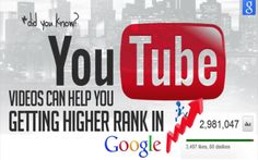 What Is Video SEO Marketing Traffic