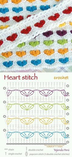 Chart for the heart crochet stitch