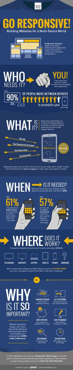 Go Responsive!  Learn about the most important web design trend of this decade, allowing for a truly seamless experience across devices for your visitors: http://www.spinxdigital.com/blog/why-responsive-websites-are-key-in-a-multi-device-world/