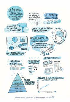 resumen visual de la conferencia en la UOC de 2014 elaborado por Mario Pereda