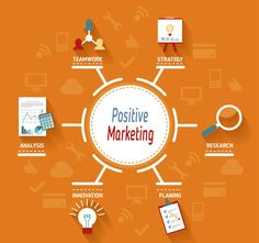 Positive #Marketing Is Key To Increasing Brand Value, Here's Why