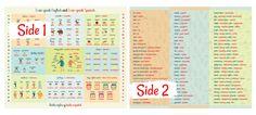 Teach Kids English Spanish ESL Learn Language Read Speak Children Español Ingles Educational Reversible Blanket Large Common Words Foreign Language