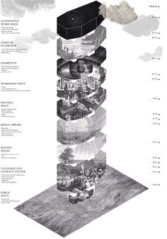 Will As the final thesis project of my academic career, this project looks at the continuity of an urban study of the city of Saint-Denis of the greater Paris. Architecture Concept Diagram, Architecture Collage, Architecture Graphics, Architecture Drawings, Architecture Diagrams, Architecture Portfolio, Classical Architecture, Landscape Architecture, Planer Layout