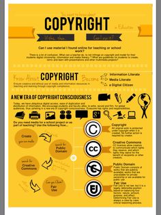 another copyright flowchart!