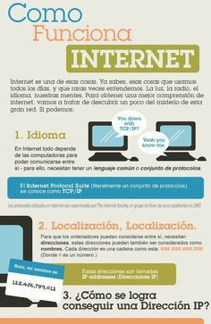 How the internet works? Know it. Internet, It Works, Infographic, Web Browser, World, Tecnologia, Infographics, Information Design