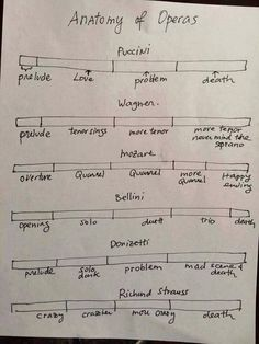 A chart to tell you everything you need to know about opera. | 27 Cringey Yet Wonderful Jokes Only Classical Music Nerds Will Understand