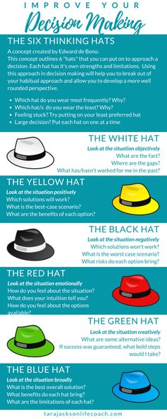Improve Your Decision Making With Six Hats