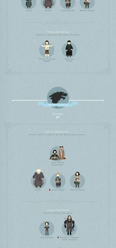 This Game Of Thrones Chart Is All You Need To Get Caught Up Before The Season Finale