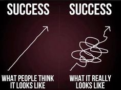 Success - What people think it looks like! And What it really looks like.