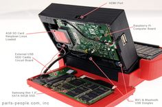 laptop components | Parts-People.com The Pi-to-Go turns a Raspberry Pi into a tiny laptop ...