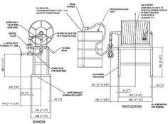 Foam Hose Reel Station with 55 Gallon ThunderStorm ATC 1 x 3 AR/AFFF Foam Drum