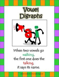 Vowel Digraph 'ai' Poster. This is a student resource. This visual could help students remember rules about vowel digraphs.