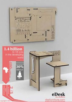 PRODUCTO. eDesk -flat pack educational desk.  http://www.desfurniture.com/