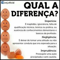 Qual a diferença?