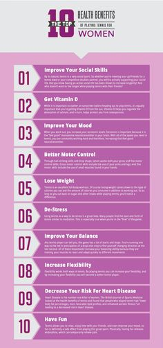 Top 10 Health Benefits of Playing Tennis for Women- Play Your Court