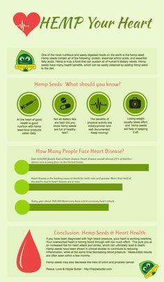 High Quality Marijuana Infographics    Repined-5280mosli.com -Organic Cannabis College-