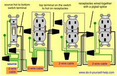 new construction wiring multiple receptacles trusted wiring diagram u2022 rh soulmatestyle co House Cat 5 Wiring Diagram House Cat 5 Wiring Diagram